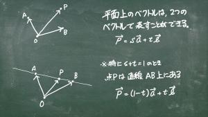 平面上のベクトルと直線上のベクトル